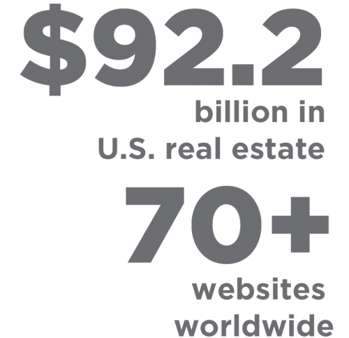 $92.2 Billion in U.S. Real Estate