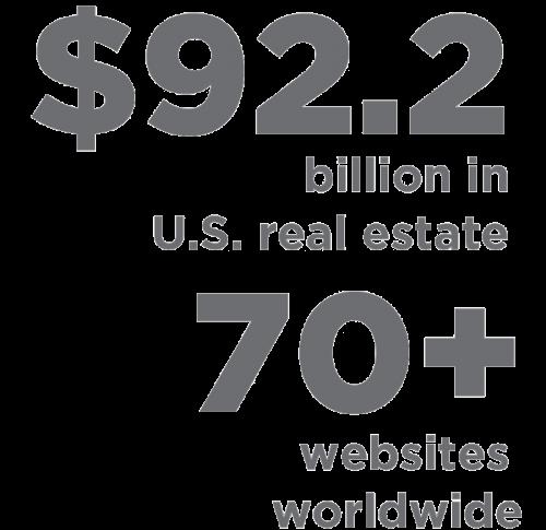 $92.2 Billion in U.S. Real Estate