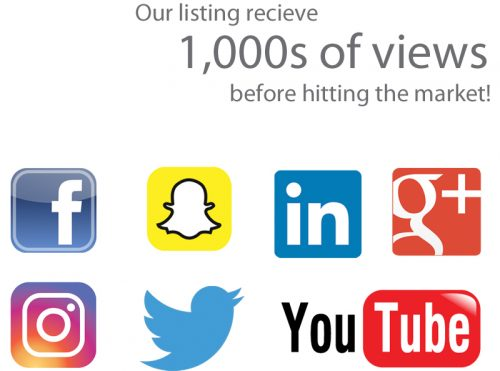 Our Listings Receive 1,000s of Views