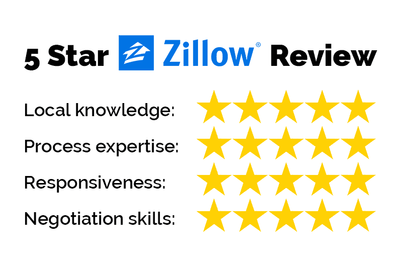 5 Star Zillow Review of Randy Ora